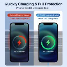 Car Charger Phone Holder for iPhone 12 Pro Max Universal Wireless Charging Car Phone Holder