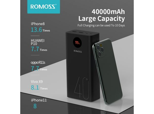 ROMOSS Zeus 40000mAh Power Bank 18W PD QC 3.0 Two-way Fast Charging Powerbank Type-C External Battery Charger For iPhone Xiaomi
