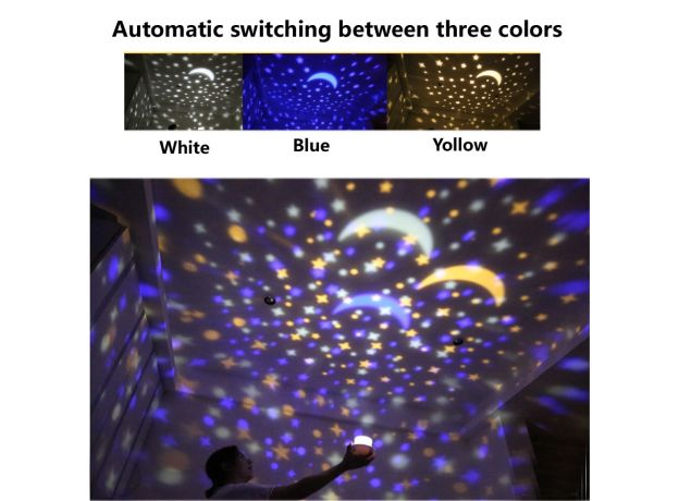 Planets Solar System Toy For Kids Earth Star Projector Home Gadgets Toys 2018 Christmas Gift Children