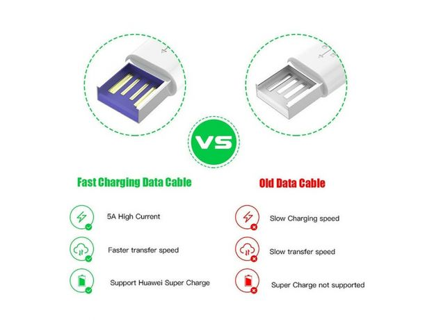 5A USB Type C Cable For Samsung S20 S9 S8 Xiaomi Huawei P30 Pro Fast Charge Mobile Phone Charging Wire White Cable