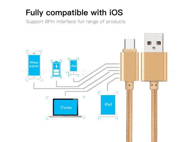 USB Cable for iPhone X Fast Charger for iPhone 7 8 Plus X XS XR Max Plus Charging Cord Sync Data Cables